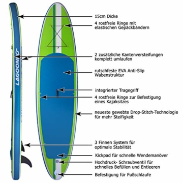 Brast Shark sup board