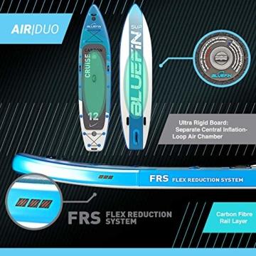 Bluefin Cruise Carbon 12 sup